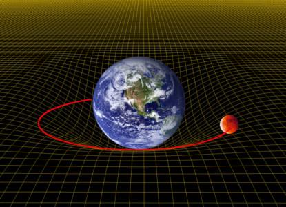 Warped_grid-earth-moon1