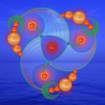 Энергетический код недели с 28 мая по 03 июня - ЯСНОСТЬ