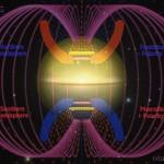 Квантовое сознание и природа времени - Архангел Метатрон через Джеймса Тиберонна, ч.1