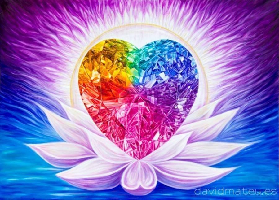 Гармония души самопознание