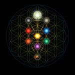 Таинственность науки Каббала и открытие Нового  Света