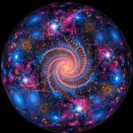 Энергетические сдвиги перед летним солнцестоянием